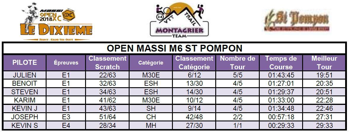Open massi st pompon